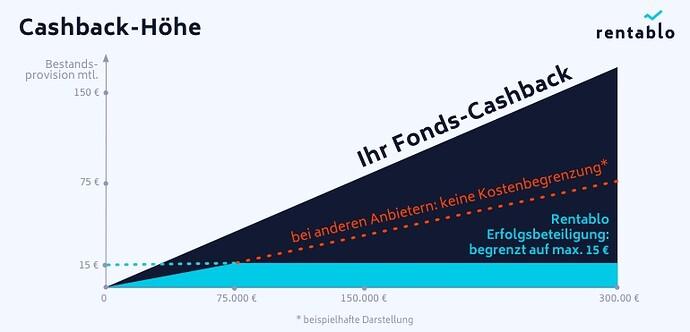 770_blog_cashback-graph