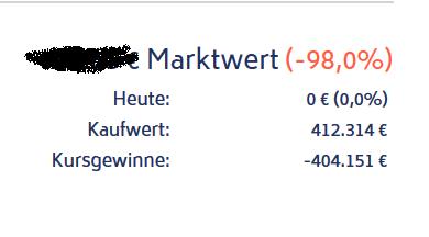Marktwert